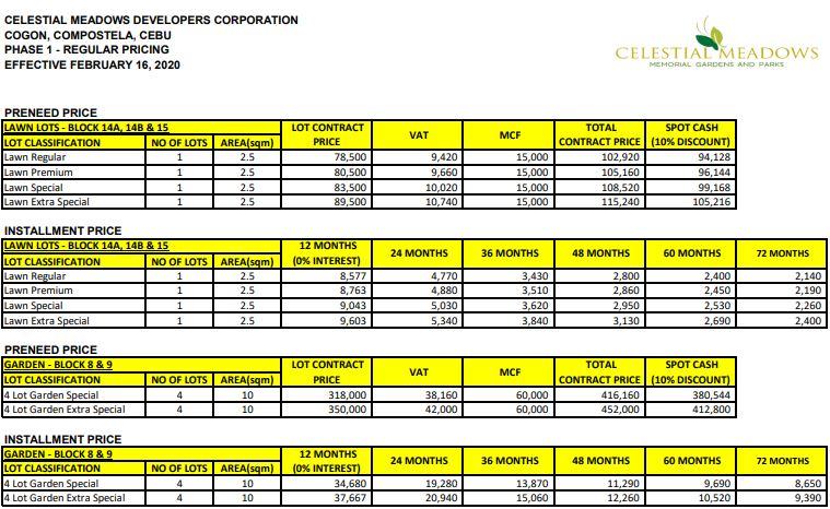 Celestial Meadows Compostela price 1