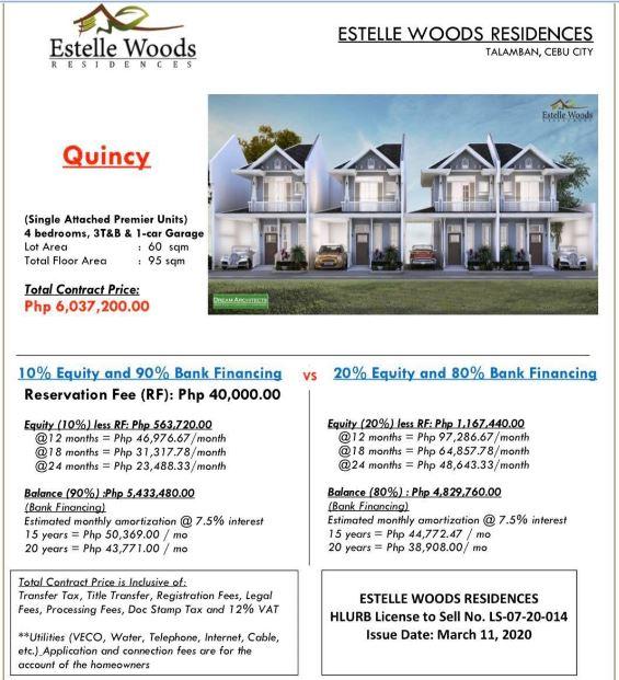 Estelle Woods new price