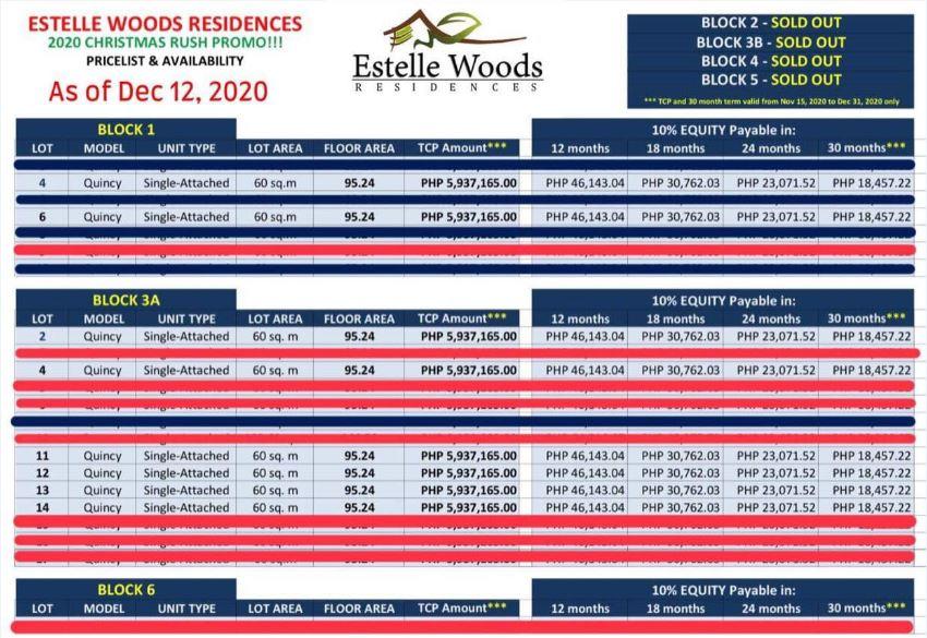 Estelle Woods price Dec. 14, 2020