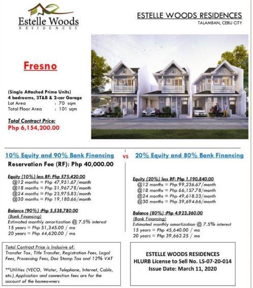 Estelle Woods price