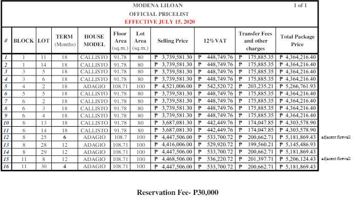 Modena Liloan price feb. 2021
